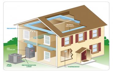 Kolika je ušteda sa toplotnom pumpo i kada je toplotna pumpa efikasan način klimatizacije?