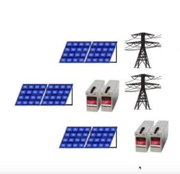 solarni sistemi povezani na mrezu